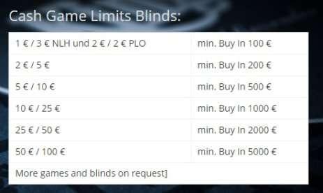Blindy v Rozvadově nemají limity