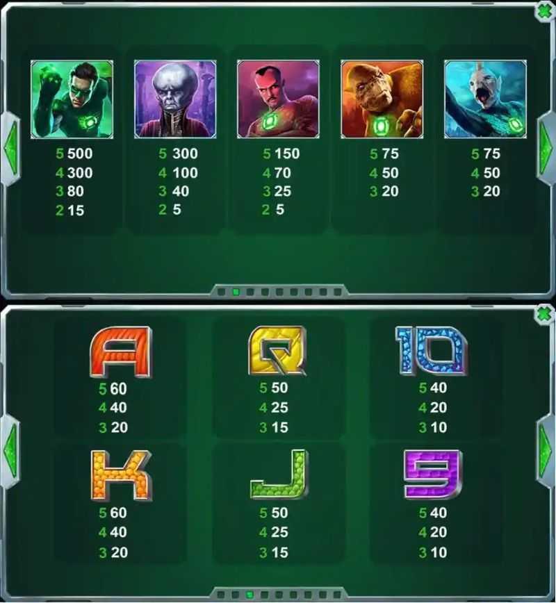 Výherní automat Green Lantern - výplatní tabulka