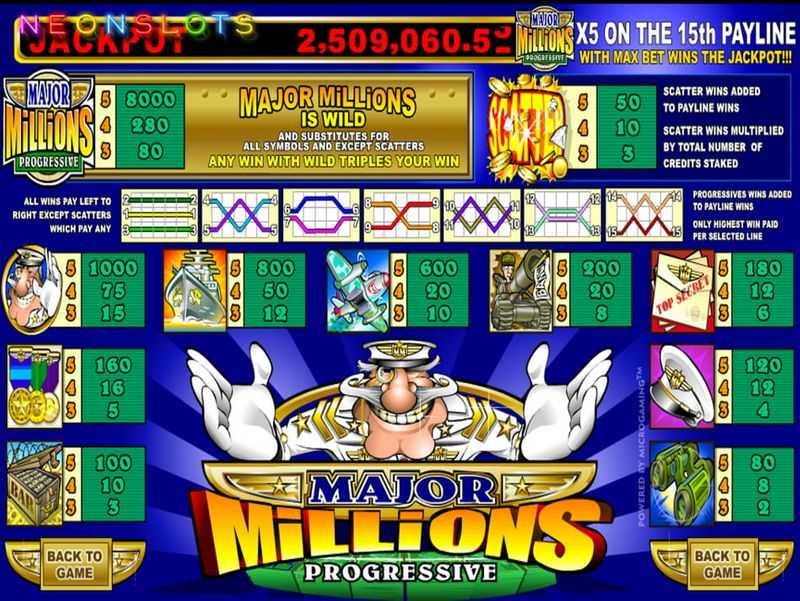 Major Millions - výplatní tabulka