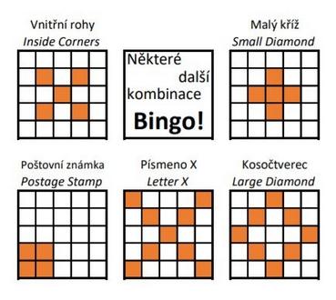 Příklady různých dalších kombinací ve hře Bingo