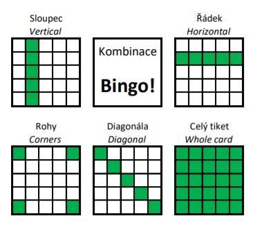 Základní kombinace ve hře Bingo