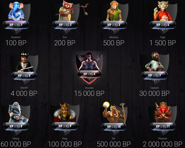 VIP program v online casinu Casinochan