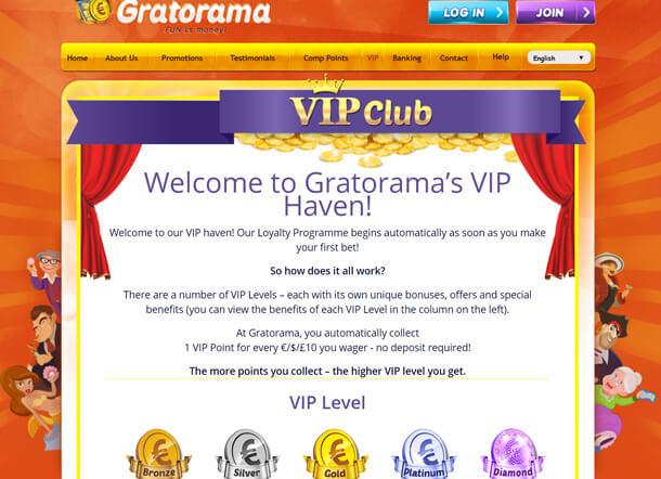 RECENZE online casina Gratorama