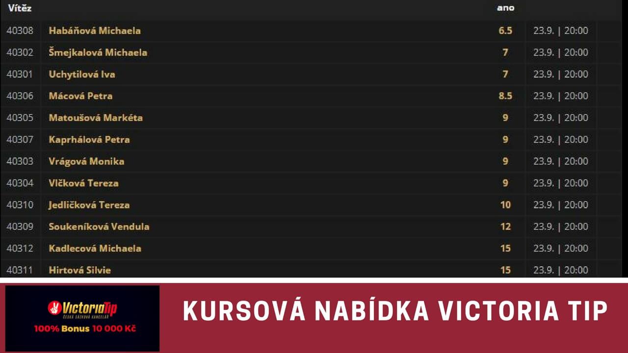 Ceska Miss 2017 Kursova nabidka Victoria Tip