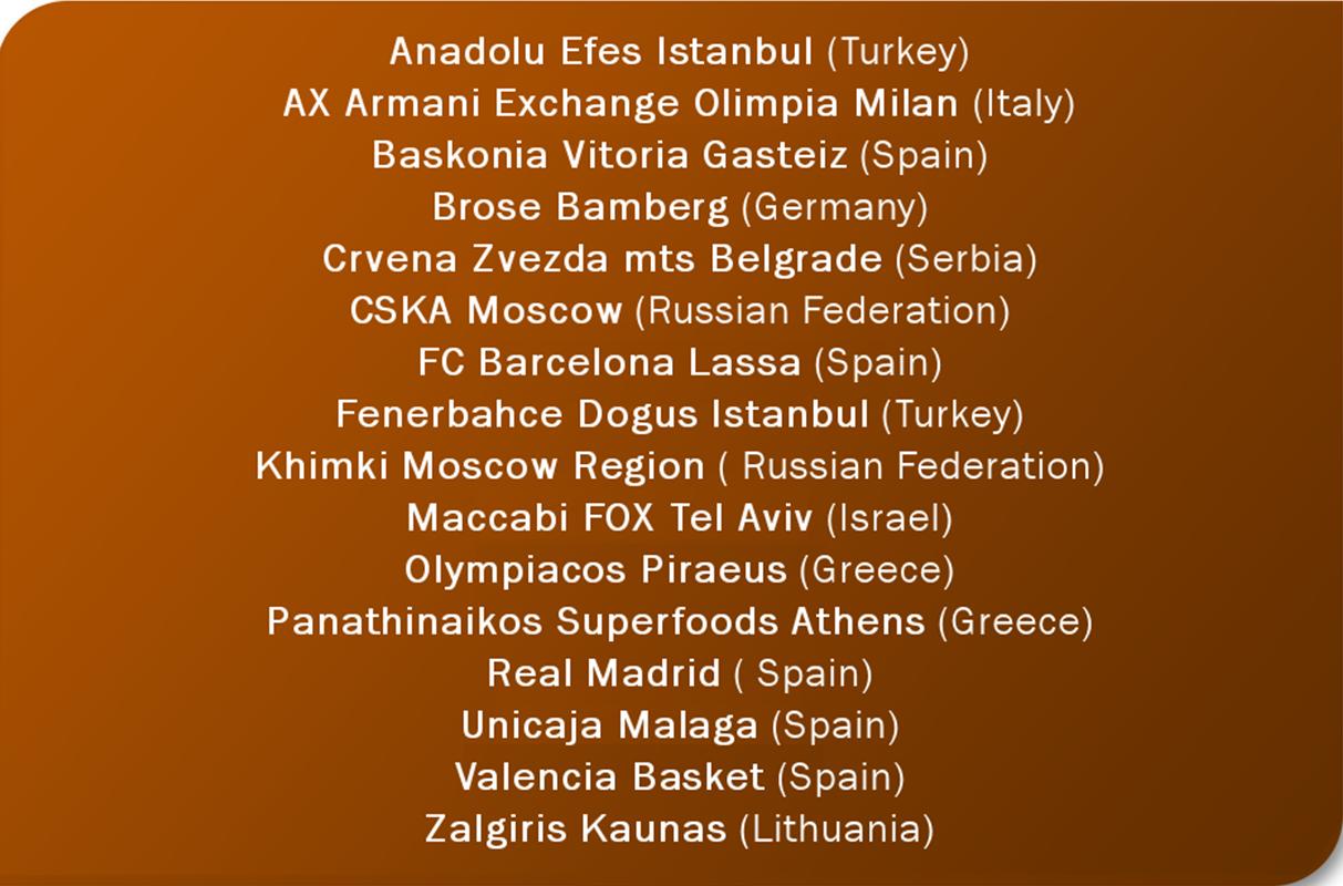 Euroliga Basketbal seznam startujicich tymu 2017-2018