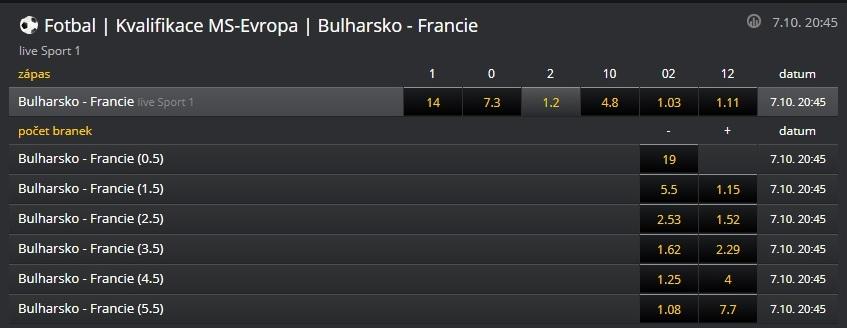 bulharsko - francie, kurzy, fortuna