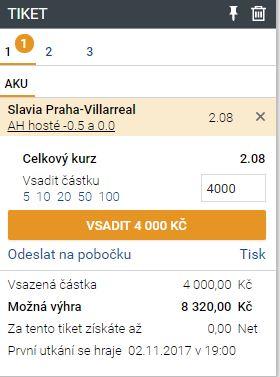 Free tipy na fotbal - Evropska liga - Slavia Praha : Villareal