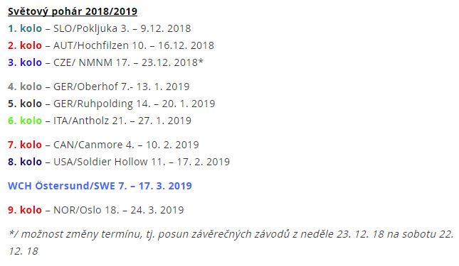Biatlon svetovy pohar Nove Mesto na Morave 2018