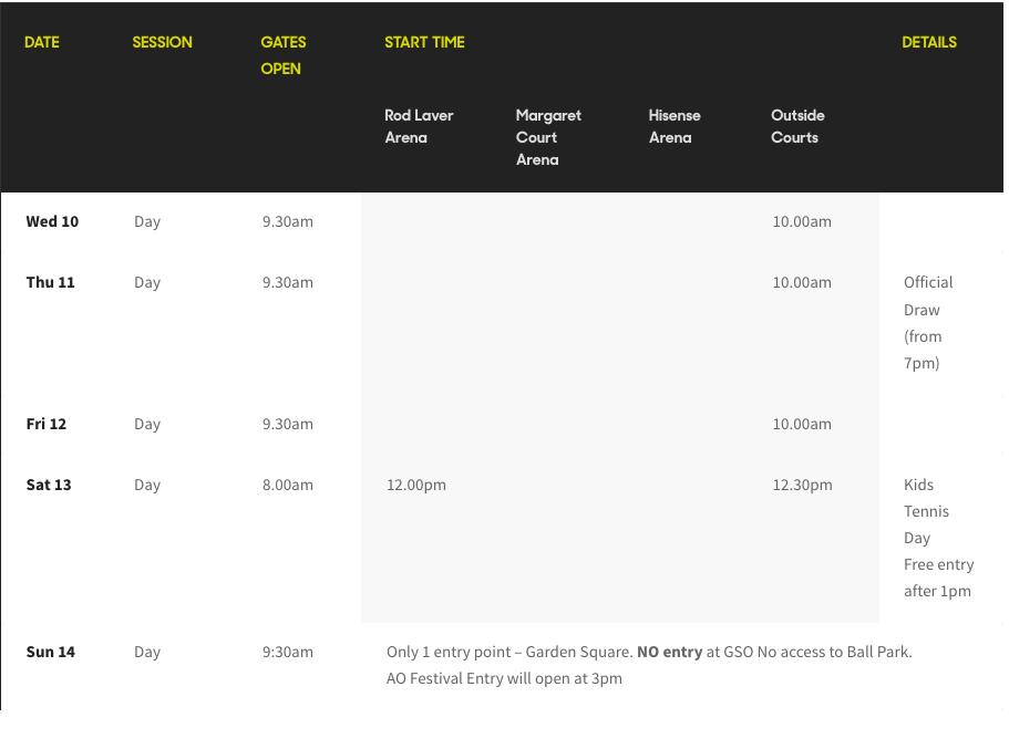 Program Australian Open 2018
