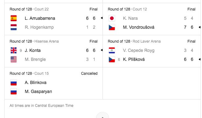 Výsledky z prvního kola Australian Open 2018 Dvouhry ženy