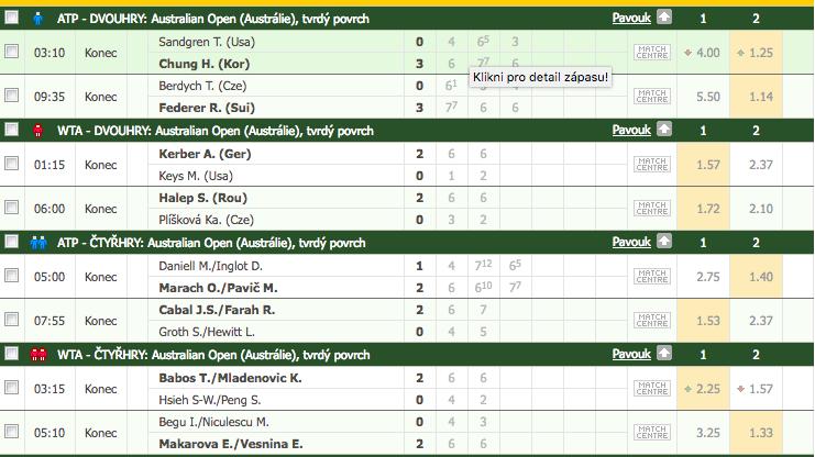 Australian Open 2018 semifinále