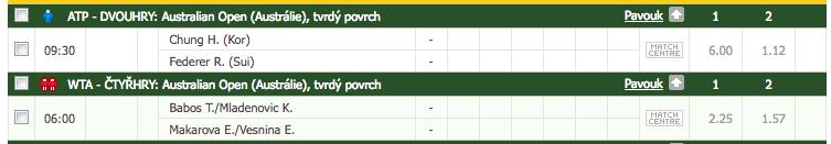 Program Semifinále Australian Open 2018