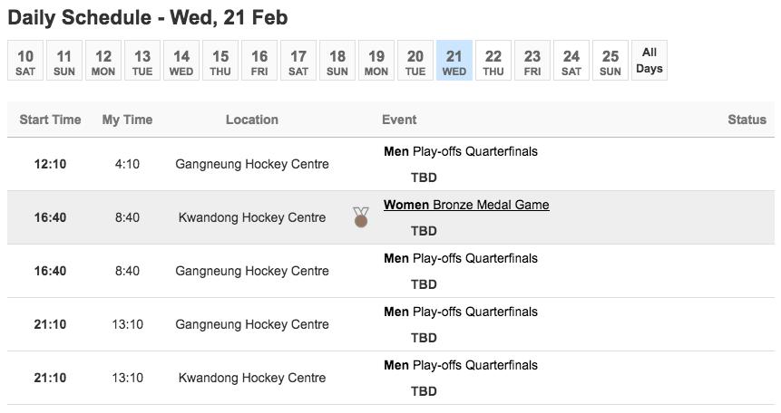 čtvrtfinále na ZOH 2018 v ledním hokeji